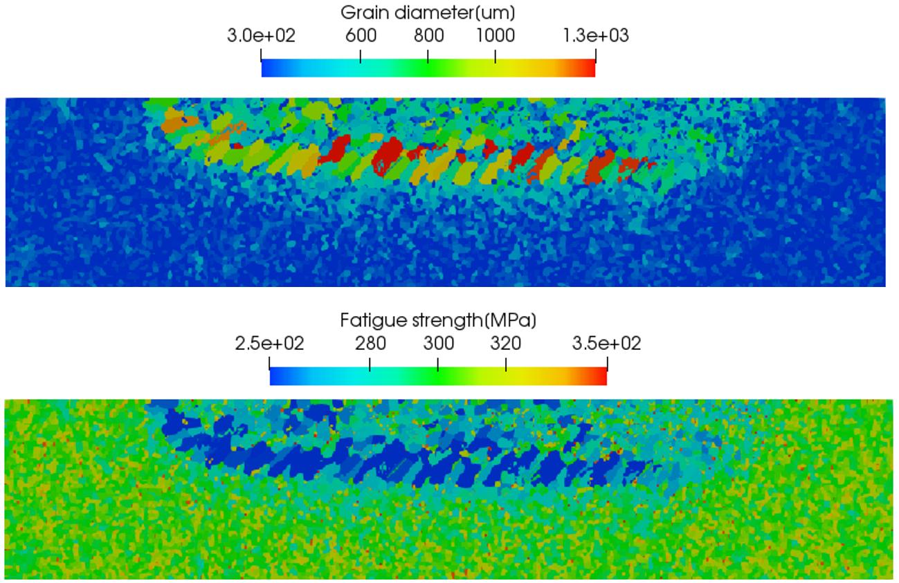 結晶成長シミュレーション_結晶粒の粒径分布(モンテカルロ法)
