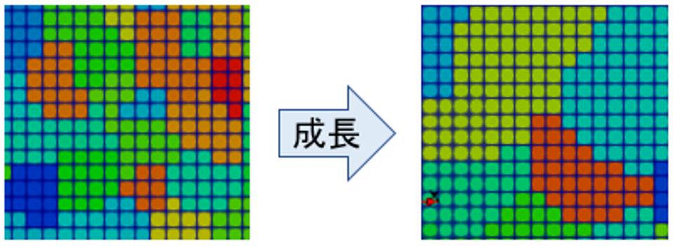 結晶粒成長シミュレーション(モンテカルロ法)