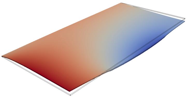 構造溶接解析(CalculiXによる溶接シミュレーション)