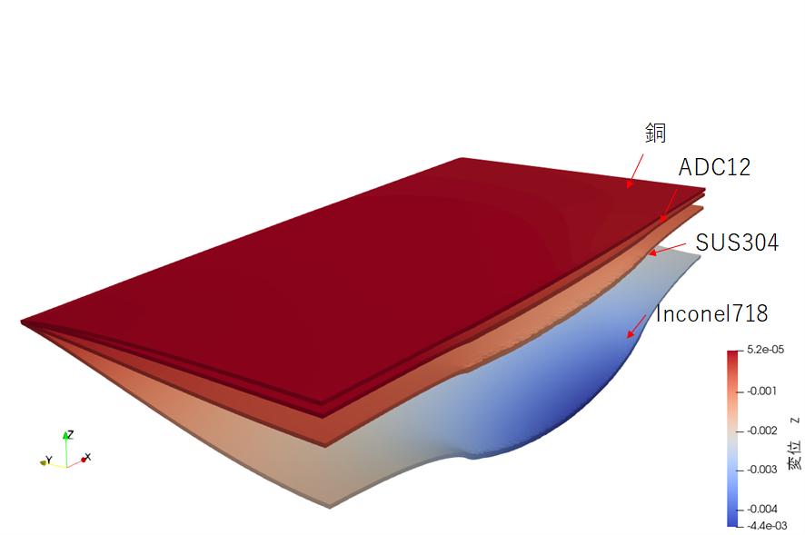 CulculiX_材料物性を使用した結果