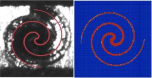 FLOW-3Dの流体による溶接解析_移動_トルネード