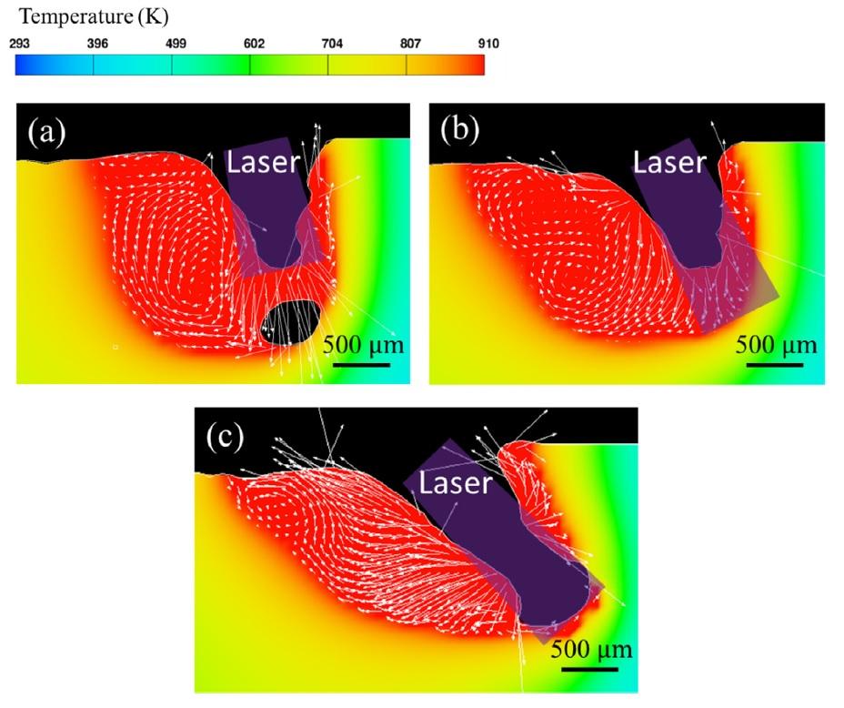 溶接接合_遠隔レーザ溶接_FLOW-3D_WELDによる解析結果とレーザ照射角度