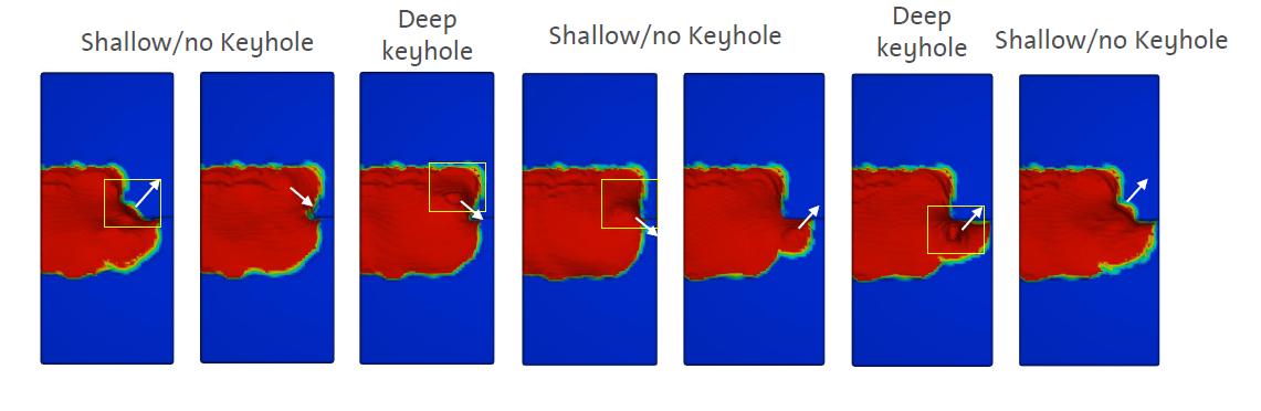 溶接接合_オシレーションレーザ溶接_キーホール動力学