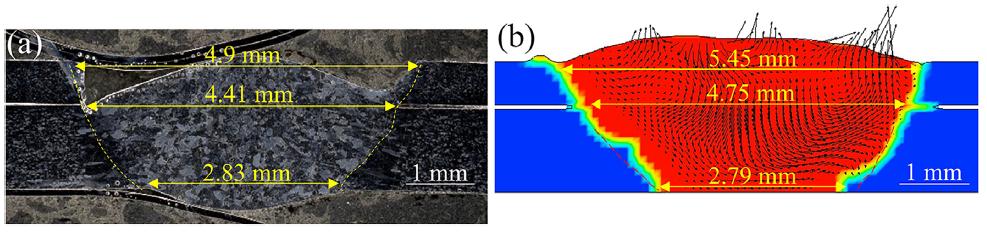 溶接接合_亜鉛メッキ鋼材におけるレーザ螺旋溶接でのスパッタ_螺旋溶接における断面比較