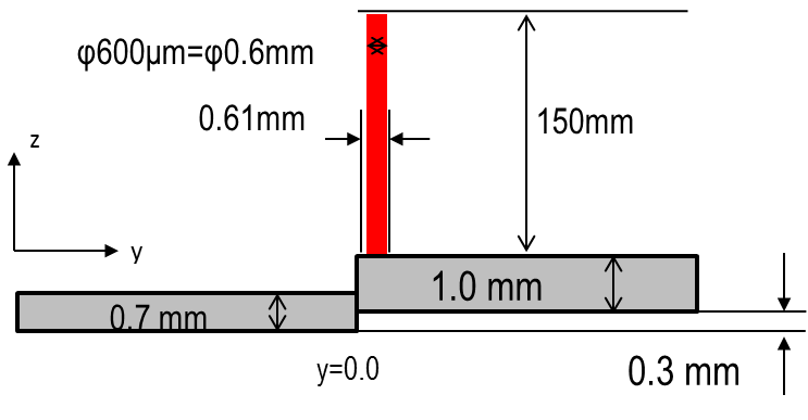 溶接接合_レーザ溶接_解析モデル_CASE2