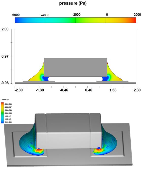 FLOW-3D_圧力変化
