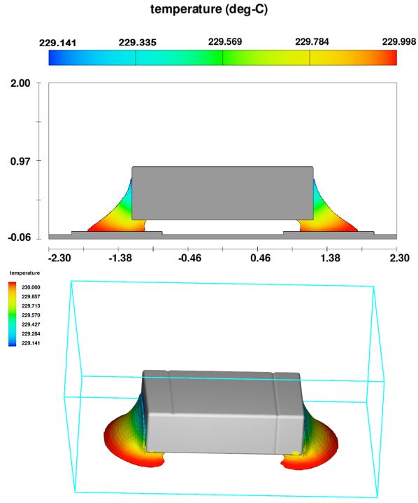 FLOW-3D_温度分布