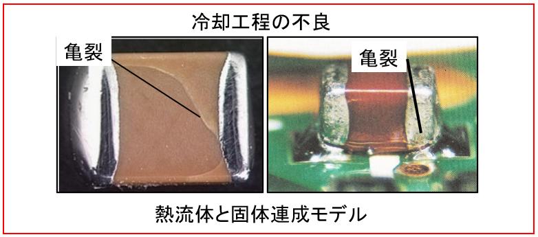 冷却工程の不良(熱流体と固体連成モデル)